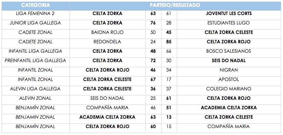 resultados1314enero2018